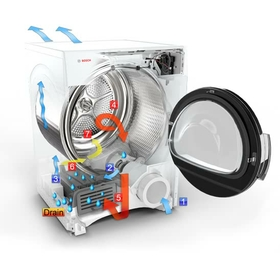 Bosch Laundry BR Image PG7 548x520 600984 - فني تصليح غسالات